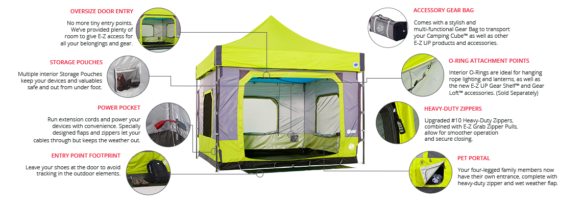 Camping Cube Technologie